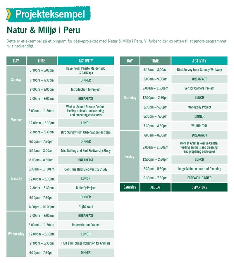 Påskeprojekt med Natur & Miljø i Peru