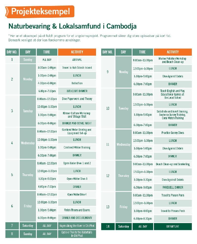 Naturbevaring og Lokalsamfund i Cambodja - Program for 2 uger