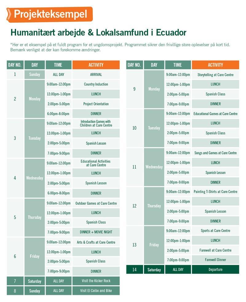 Humanitært arbejde & Lokalsamfund i Ecuador - Program for 2 uger