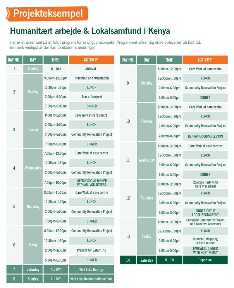 Ungdomsprojekt med Humanitært arbejde & Lokalsamfund i Kenya - Program for 2 uger