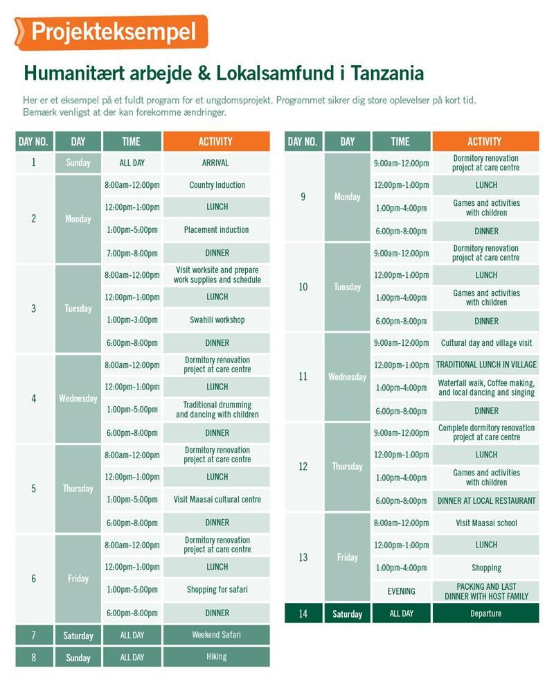 Ungdomsprojekt med Humanitært arbejde & Lokalsamfund i Tanzania - Program for 2 uger